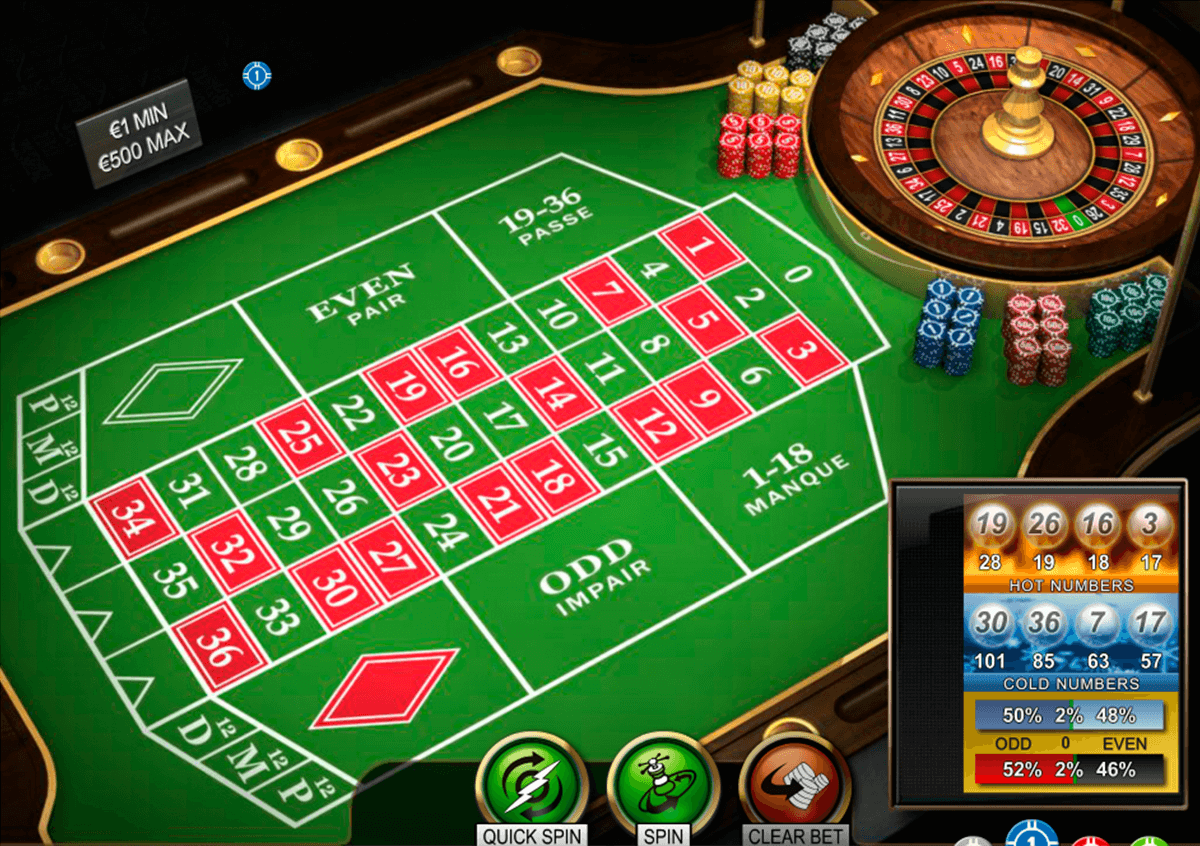 Roulette Strategy to 14788