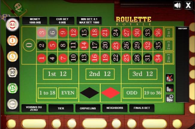 Roulette Strategy to 89739