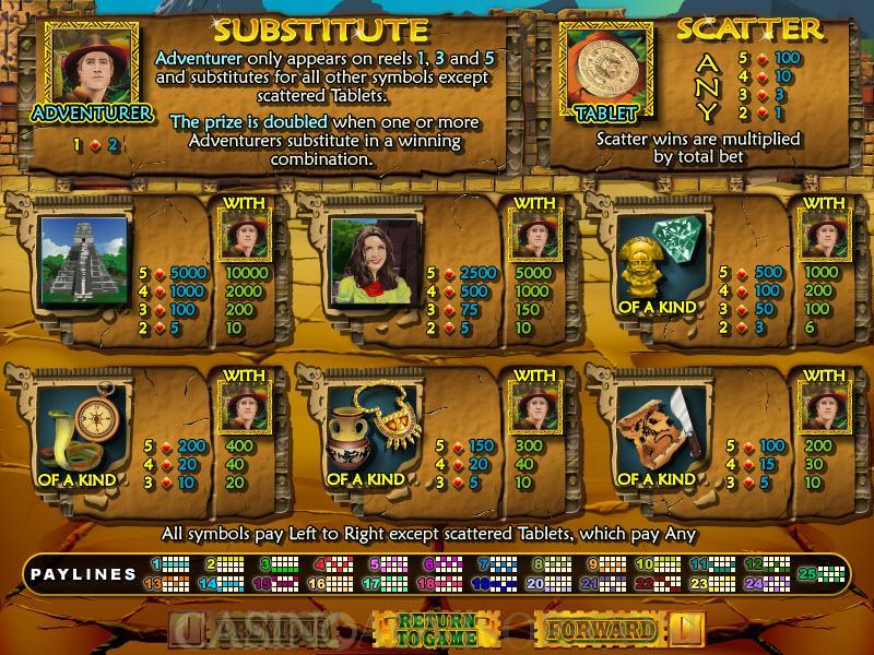 Best Casino 33246