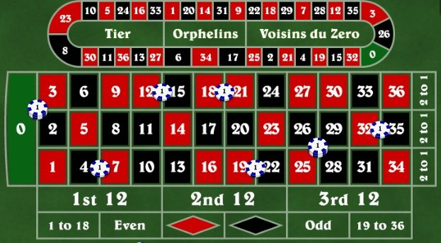 Roulette Strategy to 34118