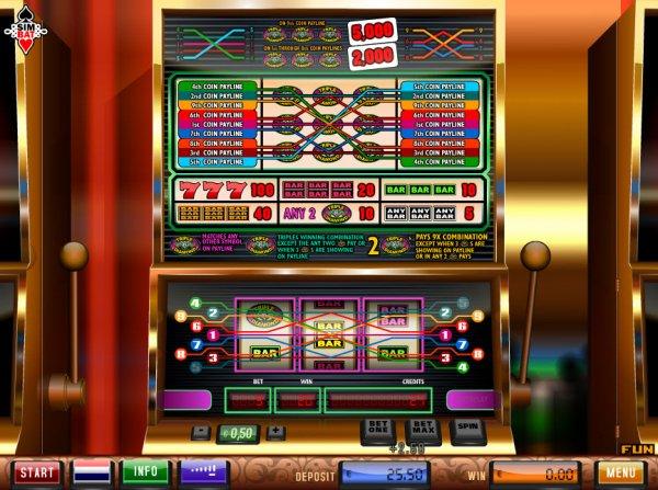 Slot Machine Odds 42070