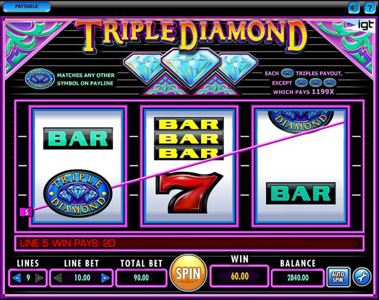 Best Slots 12235