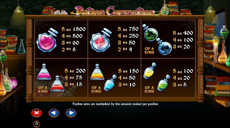 Tips on Gamble 82248