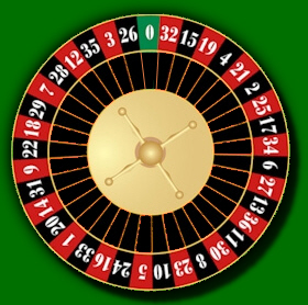 Interactive Casino Promotions 69088