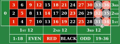Optimum Betting 22018
