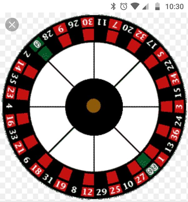 Betting Analyst 72651