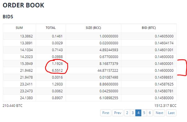 Buy Bitcoin 86124