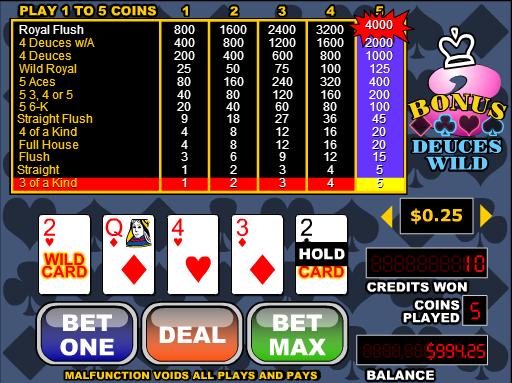Deuces Wild Poker 48656