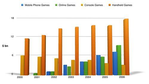 Online Gambling Companies 6203