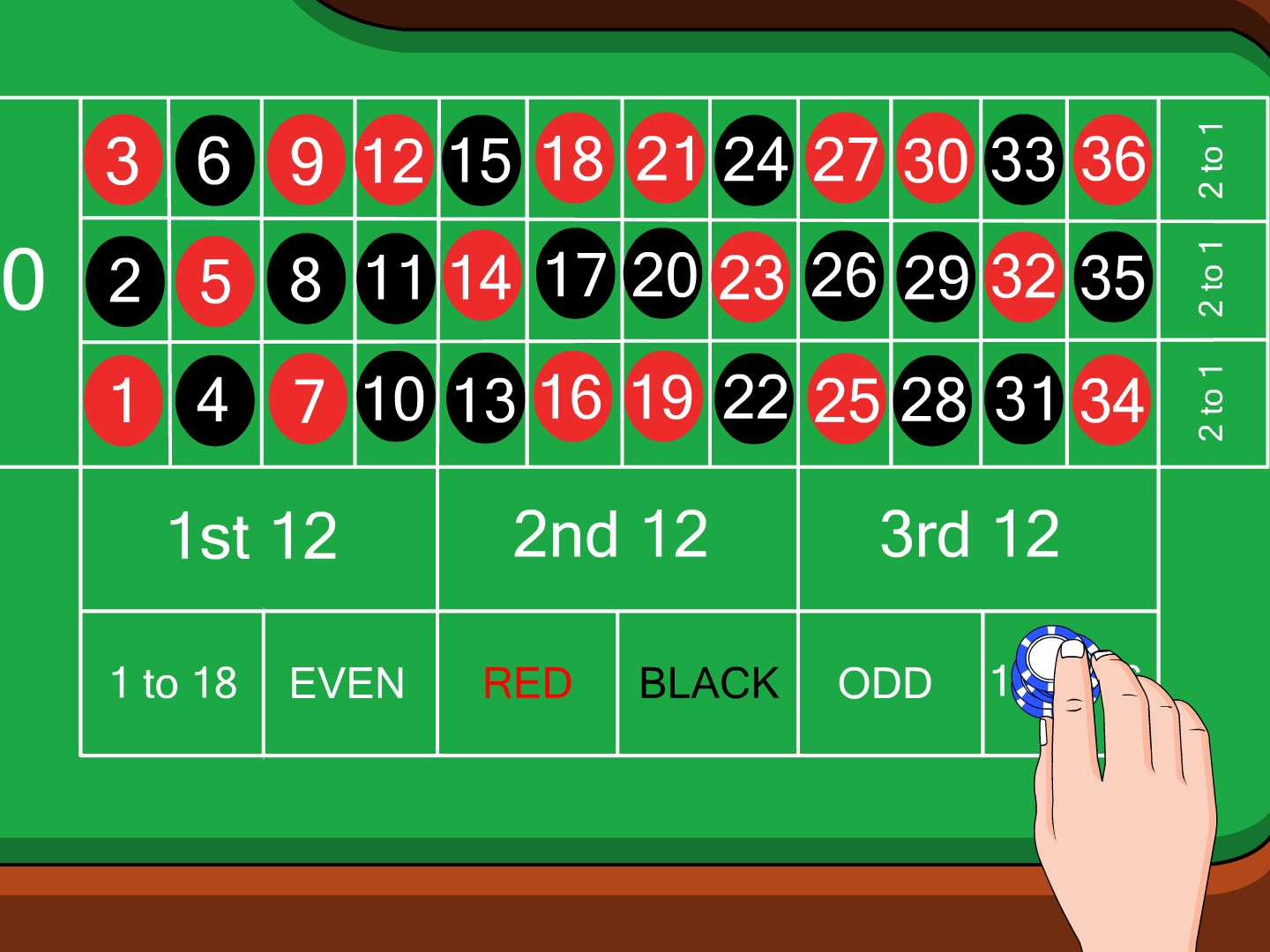 Roulette Strategy to 42766
