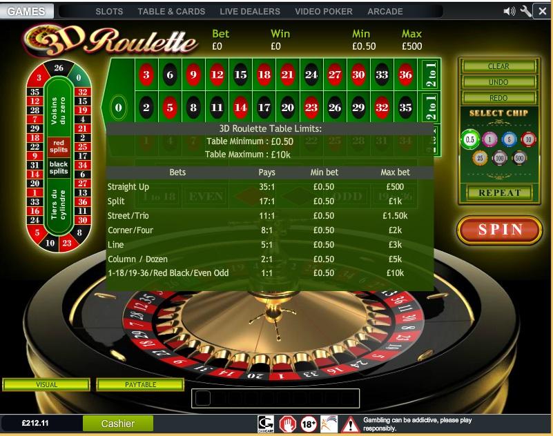 Table Minimum Odds 20402