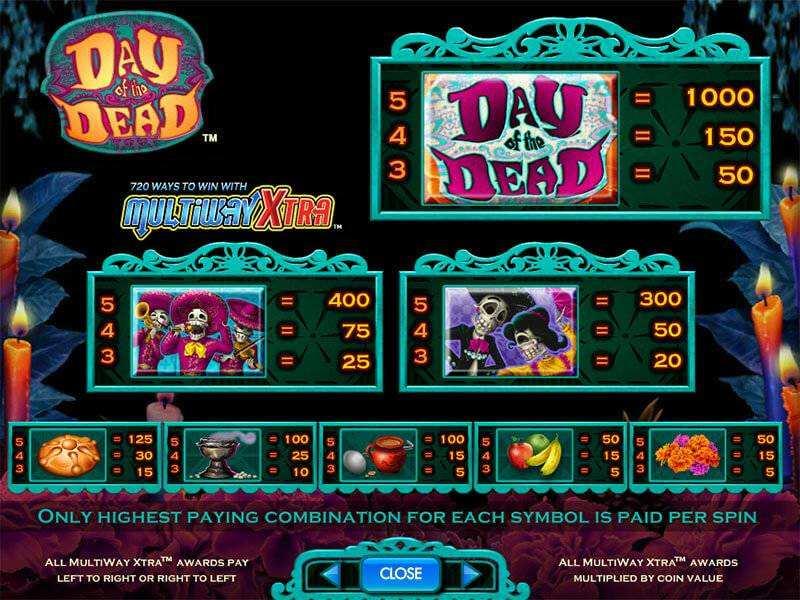 Winning Slots Free 76374